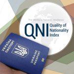 Україна піднялася на 19 позицій у світовому рейтингу цінності громадянств