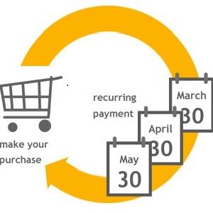 Почему регулярные (рекуррентные) или автоплатежи важны для любого онлайн-бизнеса?
